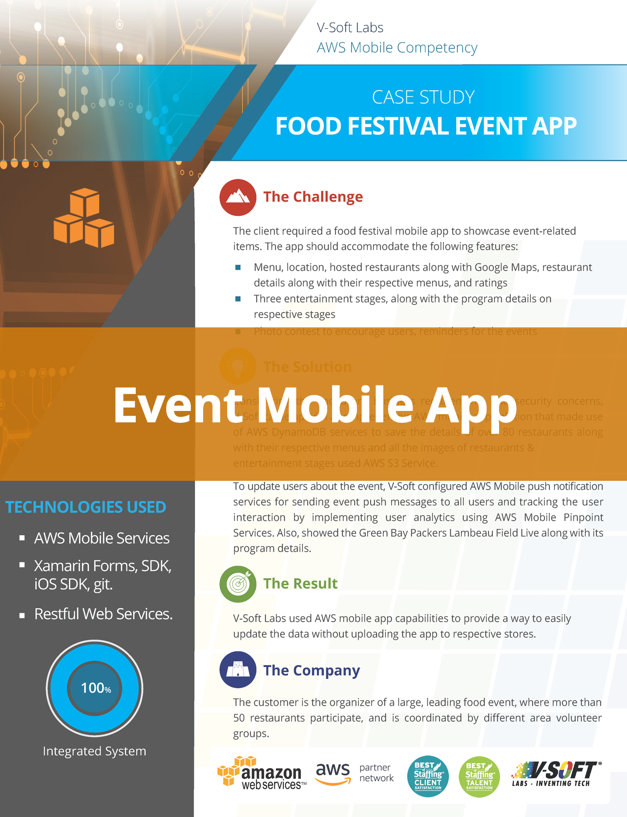 Food Festival Event App Case Study