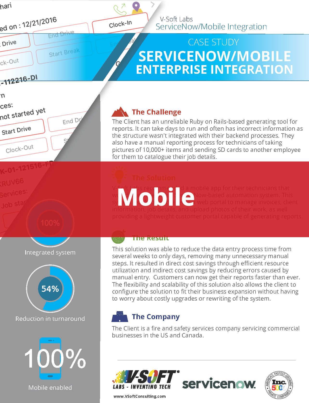 ServiceNow Mobile App