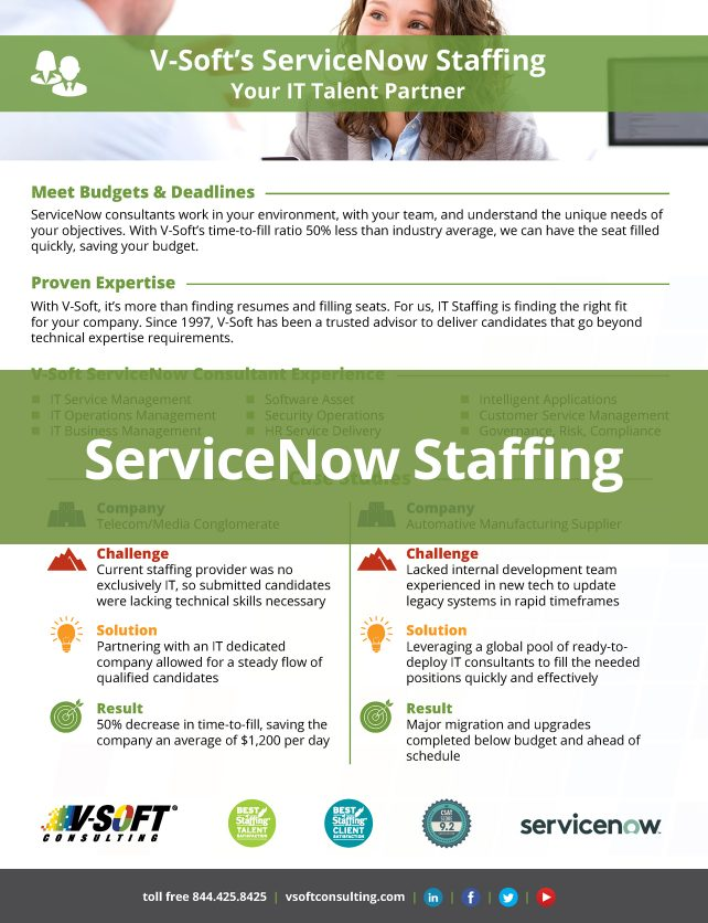 ServiceNow Staffing