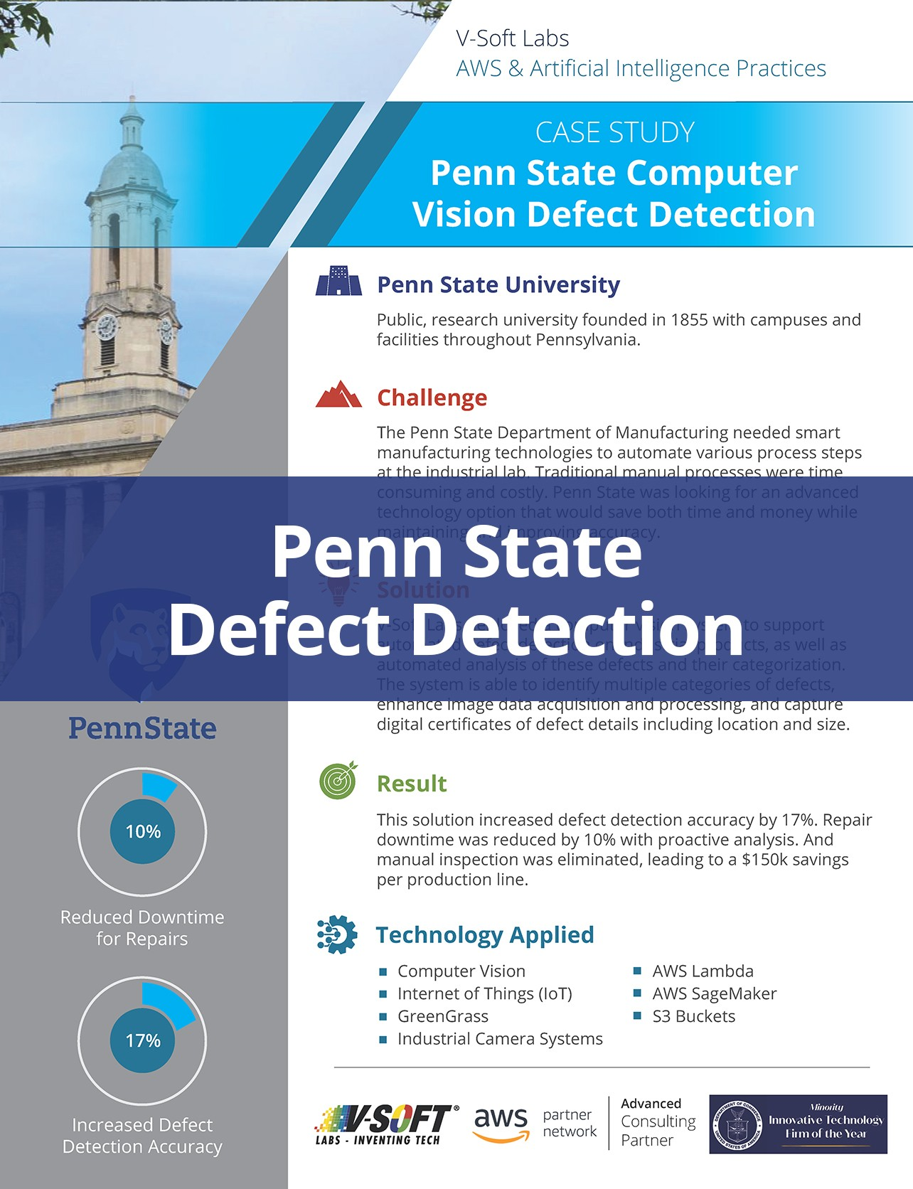 Penn State Defect Detection